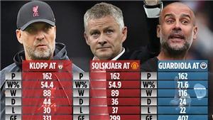 Ngoại hạng Anh: Solskjaer vẫn có thành tích tốt hơn Klopp ở cùng số trận
