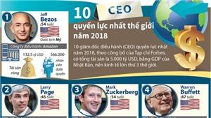 10 CEO quyền lực nhất thế giới năm 2018: Mark Zuckerberg chỉ đứng thứ 3