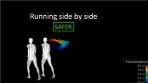 Nguy cơ mắc COVID-19 từ việc ra ngoài chạy bộ, tập thể dục cao đến đâu?