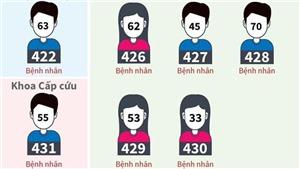 Lịch trình đi lại, tiếp xúc của 11 bệnh nhân nhiễm Covid-19 tại Đà Nẵng