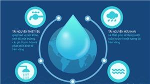 Ngày Nước thế giới 22/3/2021: Những thông điệp về giá trị của nước