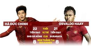 5 cuộc đối đầu quyết định kết quả U22 Việt Nam vs U22 Indonesia
