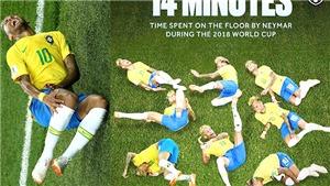 Đoản khúc World Cup: Khi nàng công chúa hạt đậu rơi vào tay Quỷ đỏ