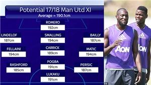 Man United của Mourinho càng khó bị đánh bại nhờ những người 'khổng lồ'
