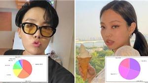 Cách chia 'line' trong 15 ca khúc K-pop ăn khách nhất Hè 2020