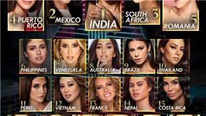Cơ hội nhân đôi điểm số, Khánh Vân có vào thẳng Top 21 Miss Universe ?