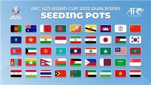 AFC chốt ngày bốc thăm vòng loại U23 châu Á 2022