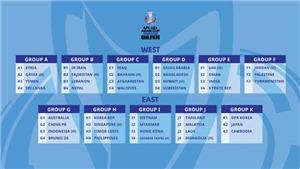 VIDEO: U23 Việt Nam vào bảng dễ ở vòng loại U23 châu Á