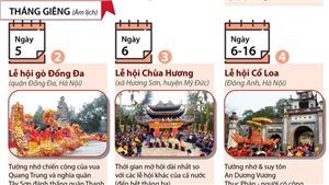 Những lễ hội lớn diễn ra trong tháng Giêng: Yên Tử, Chùa Hương, Gò Đống Đa...