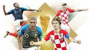 Xem trực tiếp Pháp vs Croatia (22h00,15/7). VTV6 và VTV2 trực tiếp
