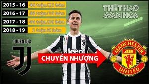 M.U đang có 'cơ hội vàng' để chiêu mộ Paulo Dybala của Juve