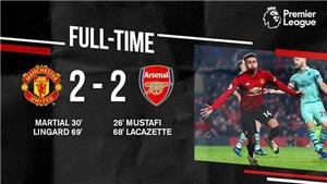 Video clip bàn thắng M.U 2-2 Arsenal: 'Tội đồ' De Gea và Rojo