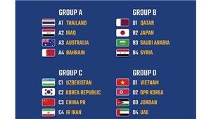 Đối thủ của U23 Việt Nam: U23 UAE và U23 Jordan đáng gờm nhất