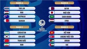 Lịch thi đấu U23 châu Á năm 2020: Lịch thi đấu bóng đá U23 Việt Nam