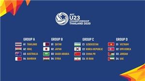 Lịch thi đấu U23 châu Á 2020 của đội tuyển bóng đá U-23 quốc gia Việt Nam