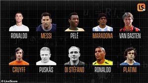 Bóng đá hôm nay 8/9: Ronaldo hay nhất mọi thời đại. Griezmann, Depay tỏa sáng