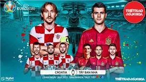 Lịch thi đấu EURO 2021. VTV6 VTV3 trực tiếp bóng đá hôm nay. Xem bóng đá trực tuyến