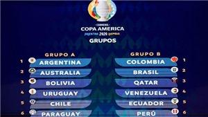 Sau EURO, Copa America 2020 cũng hoãn đến 2021