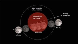 Tối nay sẽ xuất hiện Trăng xanh - trăng tròn lần thứ 3 của mùa Xuân