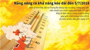 Nhiệt độ chạm ngưỡng gần 40 độ, đêm 1/7 nhiều nơi vẫn có mưa rào và dông