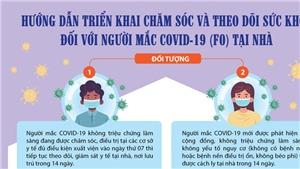 Bộ Y tế kiểm tra đột xuất việc thu phí chăm sóc F0 tại nhà của hai phòng khám tư tại TP HCM