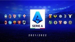 KẾT QUẢ bóng đá - Kết quả bóng đá Ý hôm nay - Kết quả bóng đá Serie A