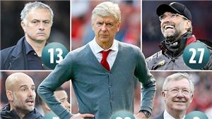 Danh sách 50 HLV vĩ đại nhất của France Football: Tranh cãi vị trí của Mourinho và Wenger