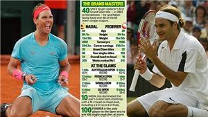 Quan điểm: Nadal và Federer, ai mới là người giỏi nhất?