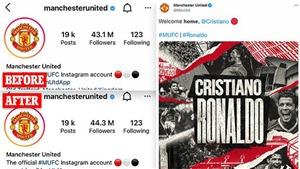 Cristiano Ronaldo giúp MU bùng nổ trên mạng xã hội