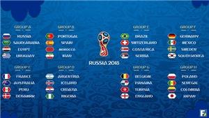 Bốc thăm chia bảng World Cup 2018: Đại chiến Iberia, Anh gặp Bỉ, Brazil dễ thở