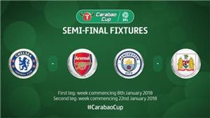 Lịch thi đấu và trực tiếp bán kết League Cup