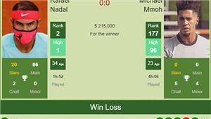 Kết quả tennis Australia Open hôm nay. Nadal, Medvedev thẳng tiến. Sofia Kenin thành cựu vô địch
