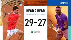 Lịch thi đấu tennis hôm nay. Trực tiếp Nadal vs Djokovic. TTTV, TTTV HD