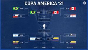 Lịch thi đấu bán kết Copa America 2021