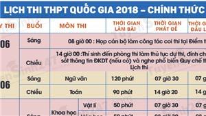 Chi tiết lịch thi THPT Quốc gia 2018