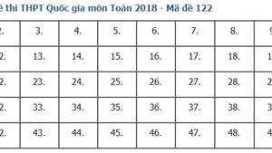 Giải đề thi toán 2018 mã đề 122