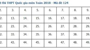 Giải đề thi toán 2018 mã đề 124