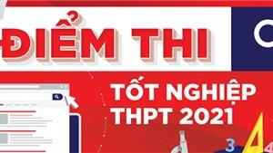 Tra cứu điểm thi THPT Quốc gia 2021 theo tên, số báo danh