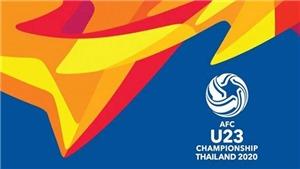Lịch thi đấu và danh sách các đội lọt vào Tứ kết U23 châu Á 2020