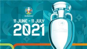 Lịch EURO 2021. Lịch thi đấu EURO 2020. Lịch trực tiếp bóng đá EURO hôm nay