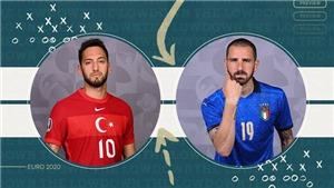 Lịch EURO 2020-2021. Lịch thi đấu bóng đá EURO hôm nay: Thổ Nhĩ Kỳ vs Ý