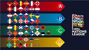 UEFA Nations League có liên quan gì tới vòng loại EURO và World Cup?