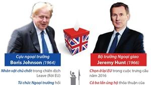 Chốt danh sách 2 ứng viên bầu Thủ tướng Anh thay thế bà Theresa May