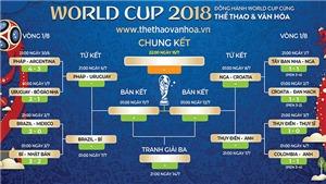 Soi kèo, dự đoán và trực tiếp Bán kết World Cup 2018: Croatia vs Anh (01h00 ngày 12/7)
