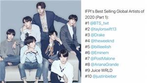Vượt Taylor Swift và Drake, BTS là nghệ sĩ bán chạy nhất toàn cầu năm 2020