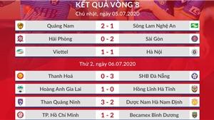 Bảng xếp hạng V League 2020 vòng 9