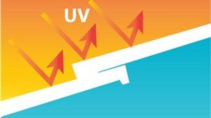 Từ ngày 5-7/10, chỉ số tia UV tại ba miền ở mức nguy cơ gây hại cao đến rất cao